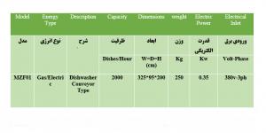 جدول مشخصات فنی ماشین ظرفشویی MZF01